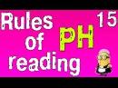 Английский для начинающих. Правила чтения в английском языке. Сочетание букв PH. часть 15