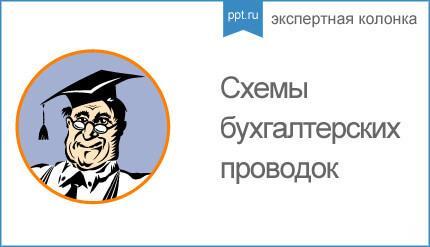 УСН 15 процентов - доходы минус расходы | На ПМЖ в Россию