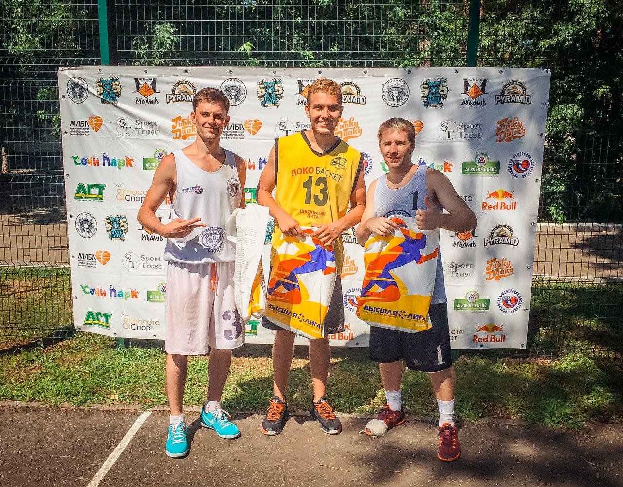 Команда Тегас стритбол Краснодар