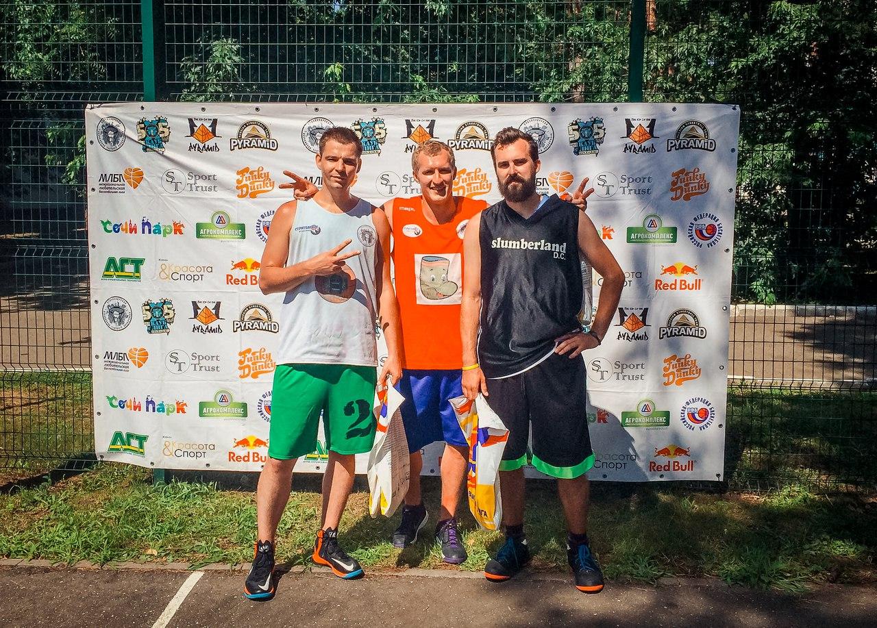 Команда PEYOTE стритбол Краснодар