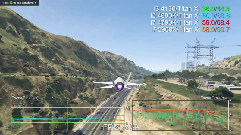 Grand Theft Auto 5 PC CPU Test- i3 4130 vs i5 4690K vs i7 4790K vs i7 5960X