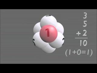 Код Матрицы 9 или Почему Хранителей по Сфере Зол.Сеч. 144.