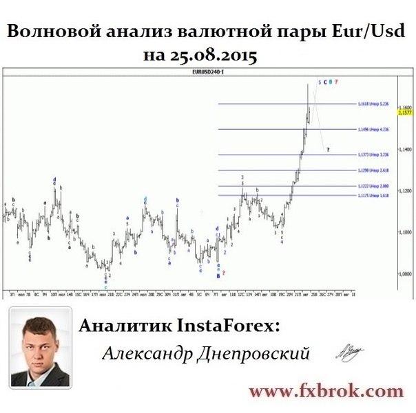 Лучший брокер Азии и СНГ- InstaForex теперь в  Днепропетровске. - Страница 21 RiZ8UgU4PSA