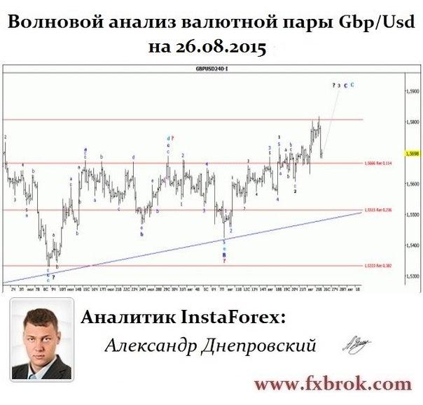 Лучший брокер Азии и СНГ- InstaForex теперь в  Днепропетровске. - Страница 21 XhU-DpjBbIM