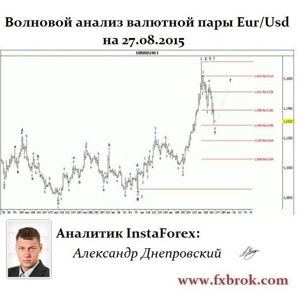Лучший брокер Азии и СНГ- InstaForex теперь в  Днепропетровске. - Страница 21 RK-VtX3bz5g