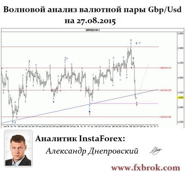 Лучший брокер Азии и СНГ- InstaForex теперь в  Днепропетровске. - Страница 21 TOfVpn286Ys
