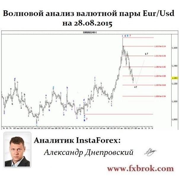 Лучший брокер Азии и СНГ- InstaForex теперь в  Днепропетровске. - Страница 22 TJSDeVgohCo
