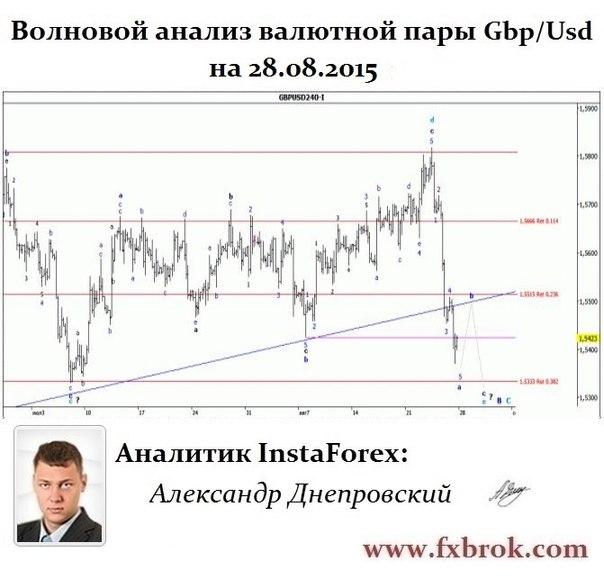 Лучший брокер Азии и СНГ- InstaForex теперь в  Днепропетровске. - Страница 22 LlPpdy7Qa6E