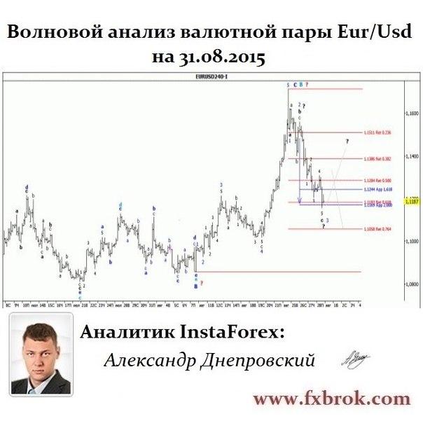 Лучший брокер Азии и СНГ- InstaForex теперь в  Днепропетровске. - Страница 22 ZMWHOMMqPpA