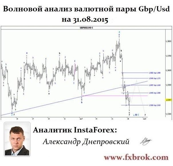 Лучший брокер Азии и СНГ- InstaForex теперь в  Днепропетровске. - Страница 22 XtEhbrwFL1Q