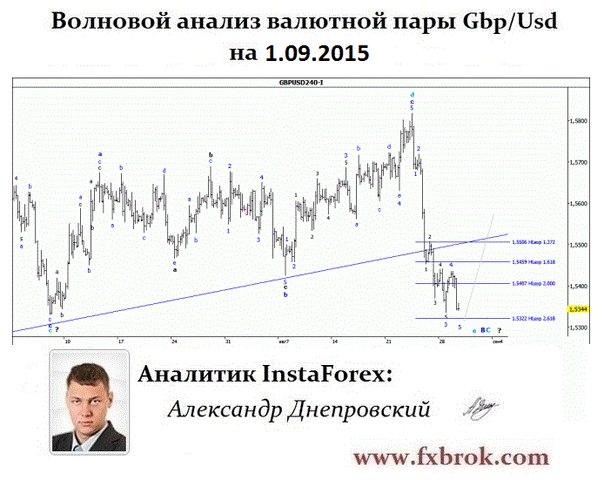 Лучший брокер Азии и СНГ- InstaForex теперь в  Днепропетровске. - Страница 22 VXKyU9kgBW0