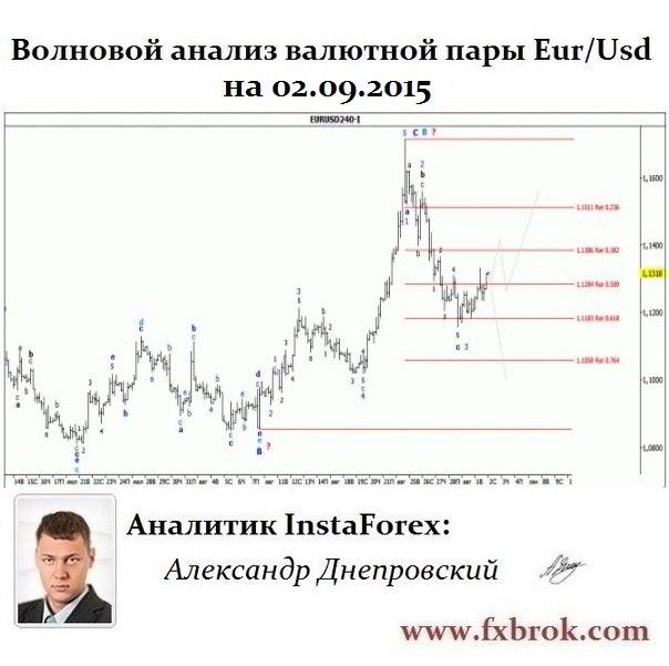 Лучший брокер Азии и СНГ- InstaForex теперь в  Днепропетровске. - Страница 22 J_eZ-qi3MJk