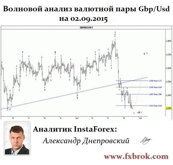 Лучший брокер Азии и СНГ- InstaForex теперь в  Днепропетровске. - Страница 22 K0mAdEI6-O8