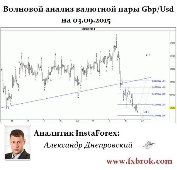 Лучший брокер Азии и СНГ- InstaForex теперь в  Днепропетровске. - Страница 22 3fFmcCoJI6E