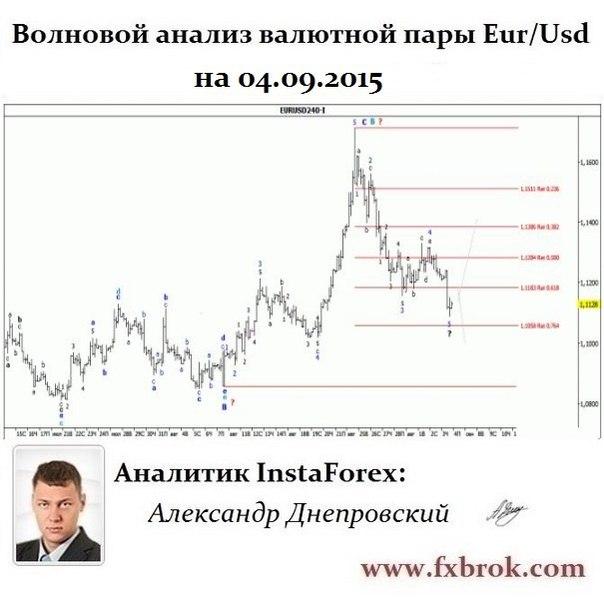 Лучший брокер Азии и СНГ- InstaForex теперь в  Днепропетровске. - Страница 22 5xWC6TzX69U