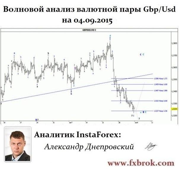 Лучший брокер Азии и СНГ- InstaForex теперь в  Днепропетровске. - Страница 22 UfjWX2yvM44