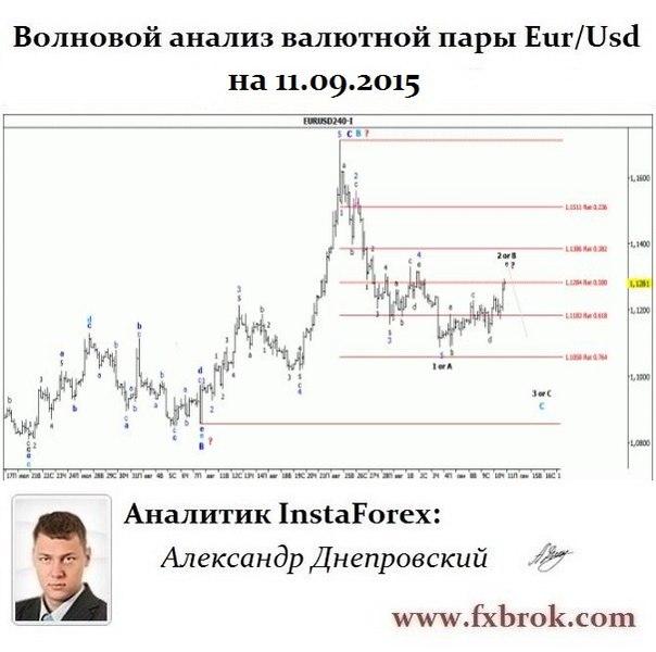 Лучший брокер Азии и СНГ- InstaForex теперь в  Днепропетровске. - Страница 22 XgIfH3HvHK8