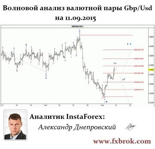 Лучший брокер Азии и СНГ- InstaForex теперь в  Днепропетровске. - Страница 22 K17jOcLVTnE