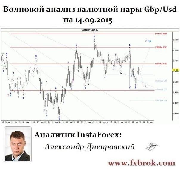 Лучший брокер Азии и СНГ- InstaForex теперь в  Днепропетровске. - Страница 22 3VkwYVJ468E