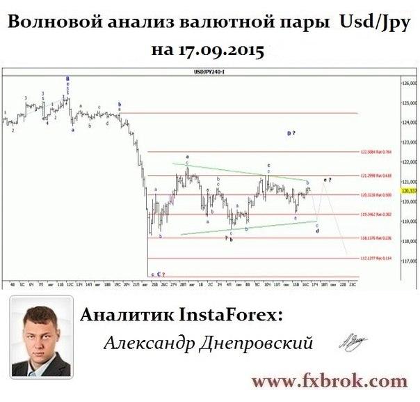 Лучший брокер Азии и СНГ- InstaForex теперь в  Днепропетровске. - Страница 22 VlvK9U9G7Bc