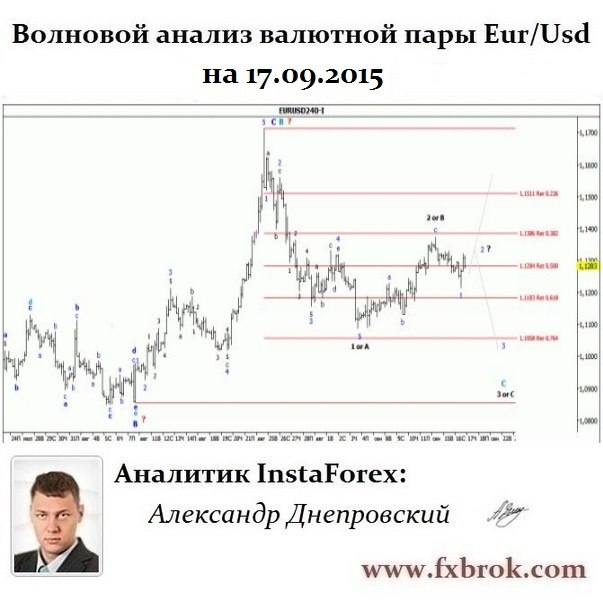 Лучший брокер Азии и СНГ- InstaForex теперь в  Днепропетровске. - Страница 22 MEUgVZ7QYFA