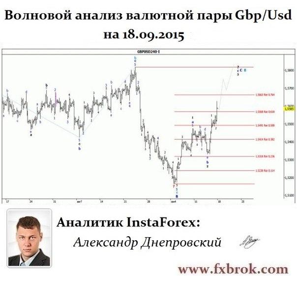 Лучший брокер Азии и СНГ- InstaForex теперь в  Днепропетровске. - Страница 22 WmBFzh5_zD4