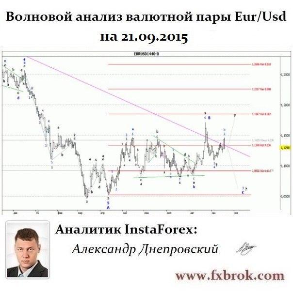 Лучший брокер Азии и СНГ- InstaForex теперь в  Днепропетровске. - Страница 22 8zyTgpFt4gE