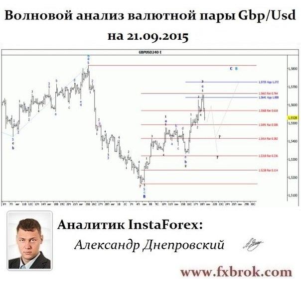 Лучший брокер Азии и СНГ- InstaForex теперь в  Днепропетровске. - Страница 22 LF1vlQMQMKE