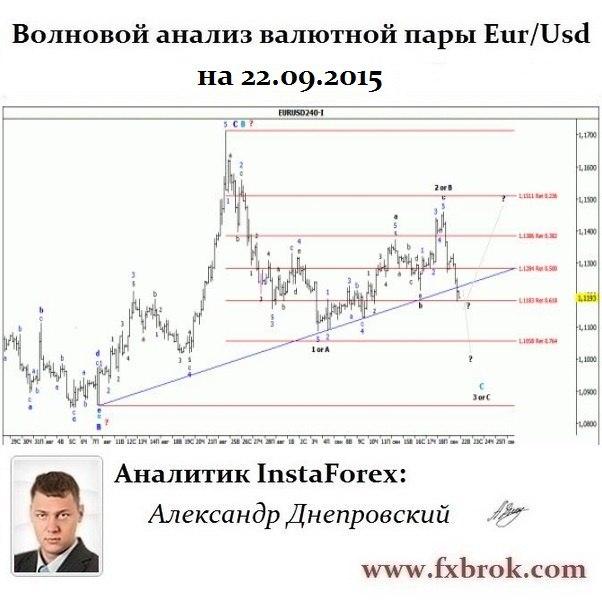 Лучший брокер Азии и СНГ- InstaForex теперь в  Днепропетровске. - Страница 22 8BsBwQMZ0IU
