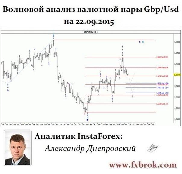 Лучший брокер Азии и СНГ- InstaForex теперь в  Днепропетровске. - Страница 22 XkIBb6_9lv4