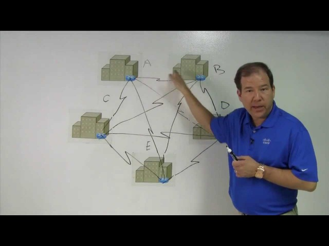 Cisco CCENT ICND1 100-101 Complete Video Course: Full Mesh Topology