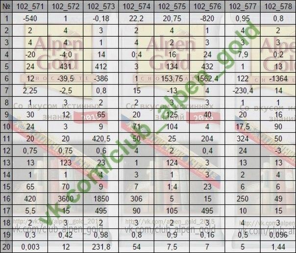 Решебник Лысенко Подготовка К Егэ 2016 Профильный Уровень
