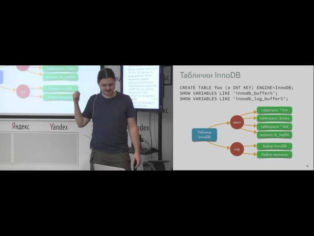 016. Базы данных: легковесная реляционная высокопроизводительная СУБД MySQL - Павел Пушкарев