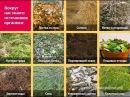 4 Внесение органических остатков основной способ повышения плодородия почвы Рябов Л А