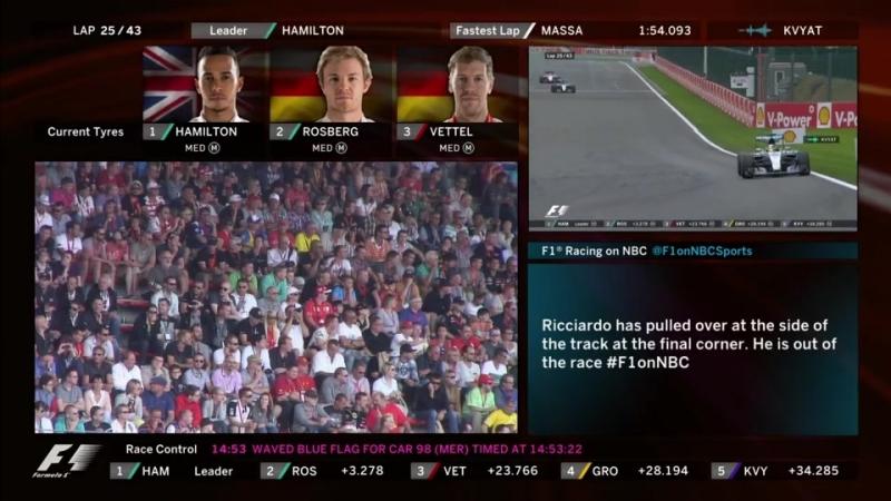 Belgian GP: Race Pitlane Channel