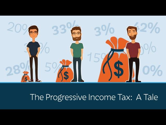 The Progressive Income Tax A Tale of Three Brothers
