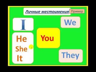 Как научиться читать на английском языке самостоятельно с