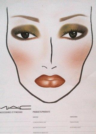 #фейсчарт #макияж #схемы