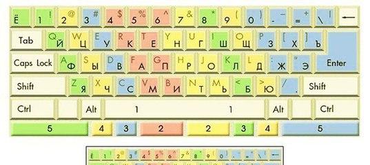 Как на клавиатуре apple сделать скриншот