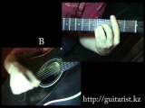 Каракат - Айналайын (Уроки игры на гитаре Guitarist.kz)