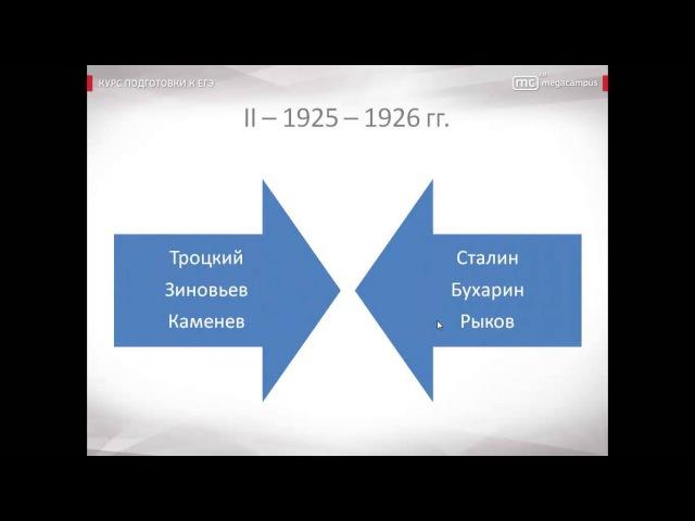 57 Политическая жизнь в 1920-1930-е гг.