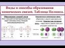 Виды химической связи ионная ковалентная полярная и неполярная донорно акцепторная