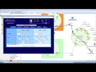 Интеллектуальные WAN каналы. Управления с Cisco  PfR