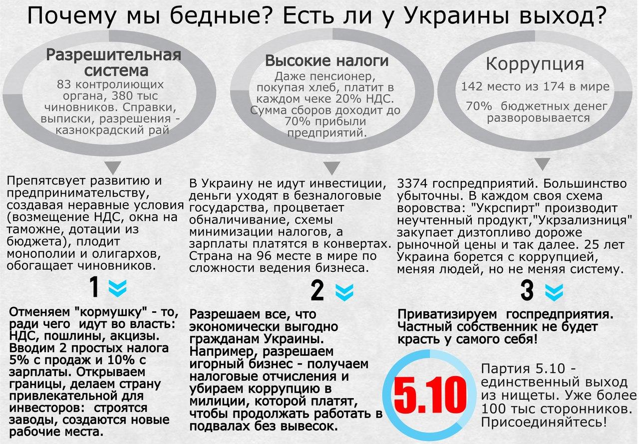 """В 2015 году силовым структурам передано 1 767 единиц новой и модернизированной техники,- """"Укроборонпром"""" - Цензор.НЕТ 4165"""
