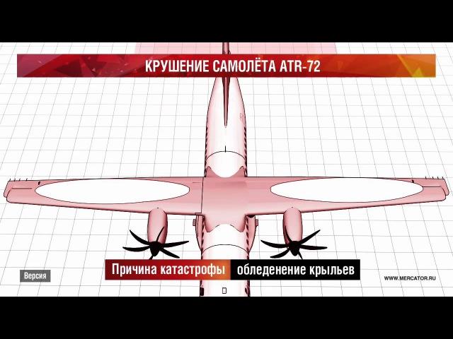 Крушение самолёта ATR-72