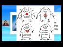 Мастер-класса Психология тела: психологические причины заболеваний