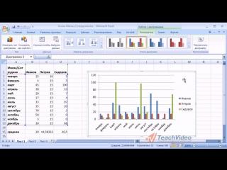 Офис и работа с документами - Как создать диаграмму?