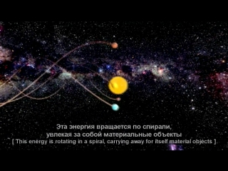 Представления людей о движении планет в Солнечной Системе ошибочны!