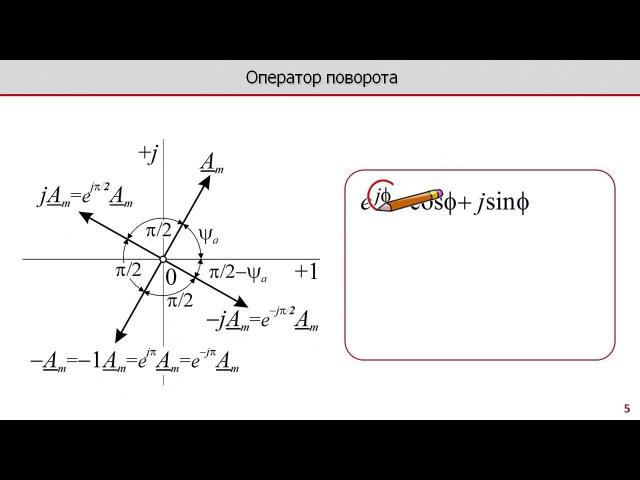 Лекция по электротехнике 3.2 - Изображение синусоидальной функции вектором