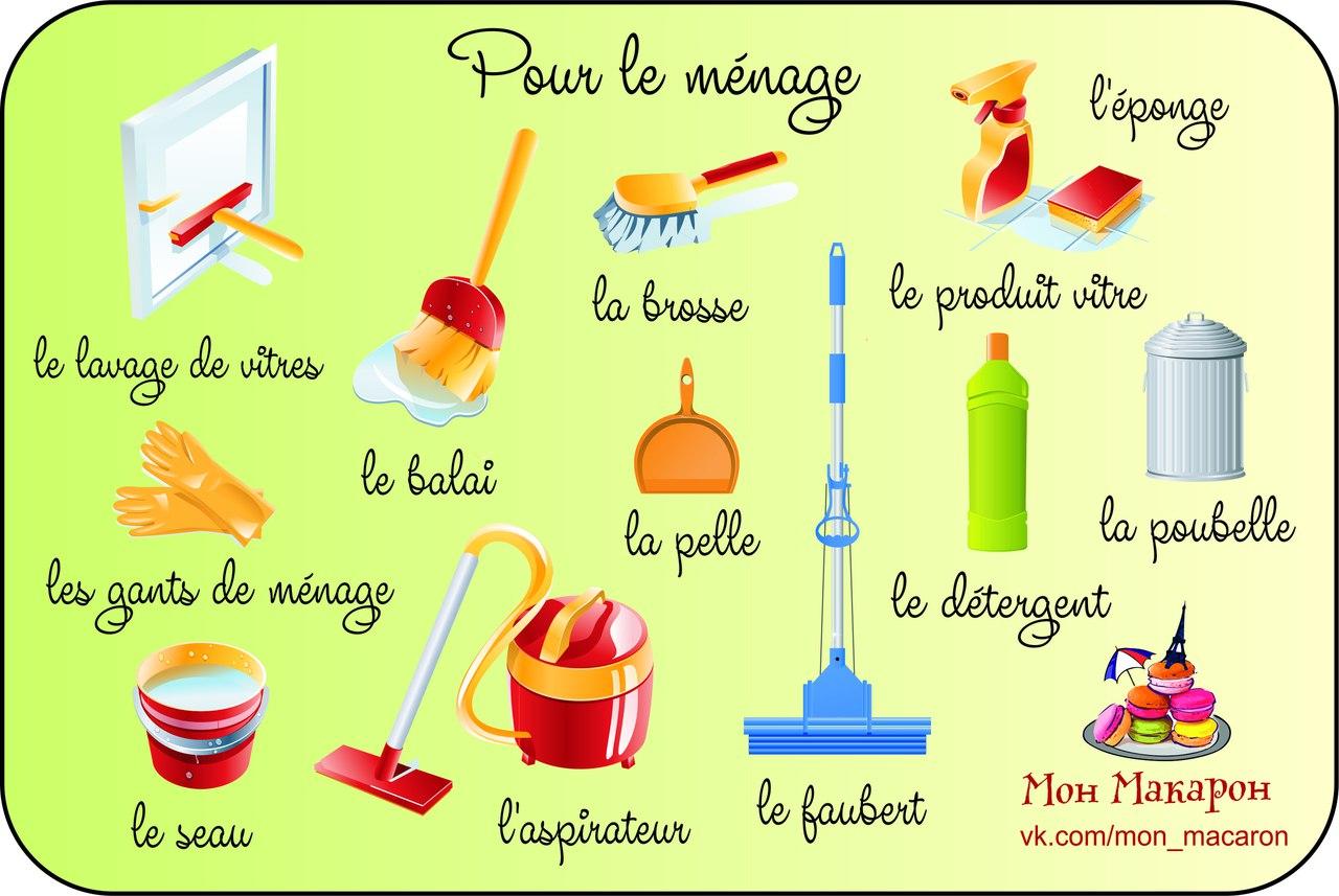 1000 images about 1 vocabulaire maison on pinterest a for Ameublement maison